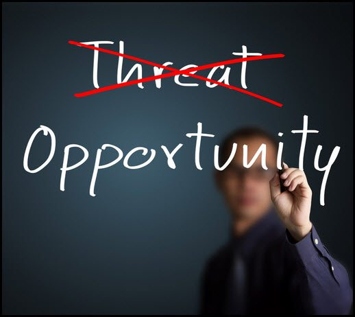 """Indicator triggers first time since 2000, """"Threats & Opportunities"""" that follow"""