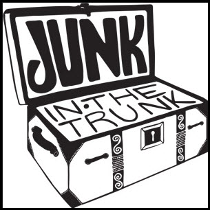 Junk Bonds at important inflection point, should impact stocks!
