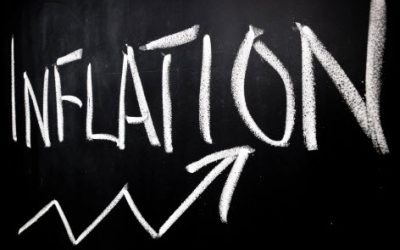 Inflation Indicator; Testing 7-year breakout levels!