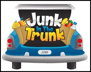 Junk Bonds; Dual upside breakout taking place!